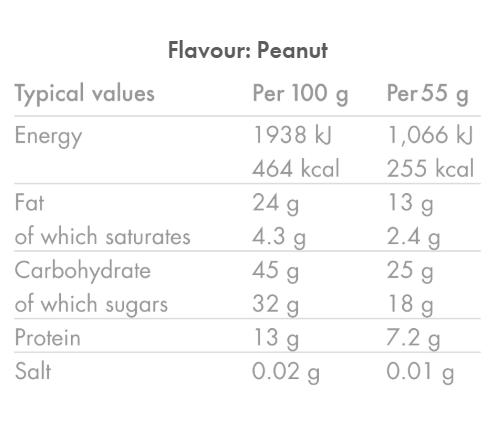 high 5 energy bar nutrition